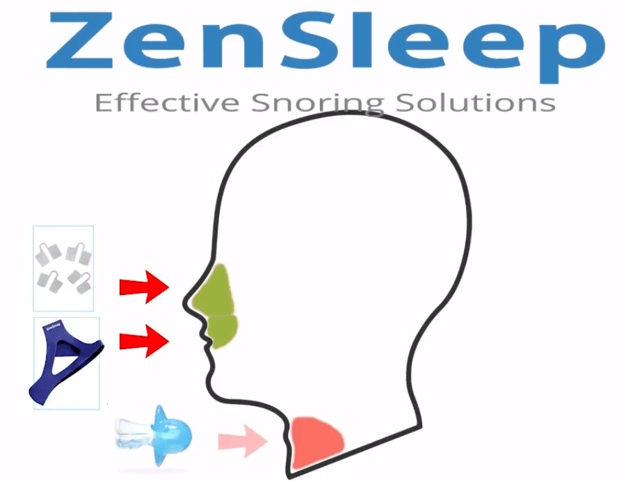 ZenSleep Review: The Best Anti-Snoring System on the Market? 2
